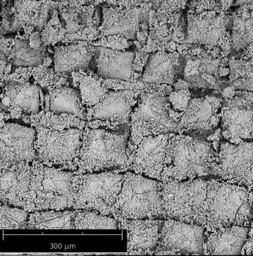 परिधेय  इलेक्ट्रॉनिक्स में उपयोग हेतु  नई पीढ़ी के नैनो धातु ऑक्साइड / ग्राफीन-पॉलिमर मिश्रित सामग्री का विकास