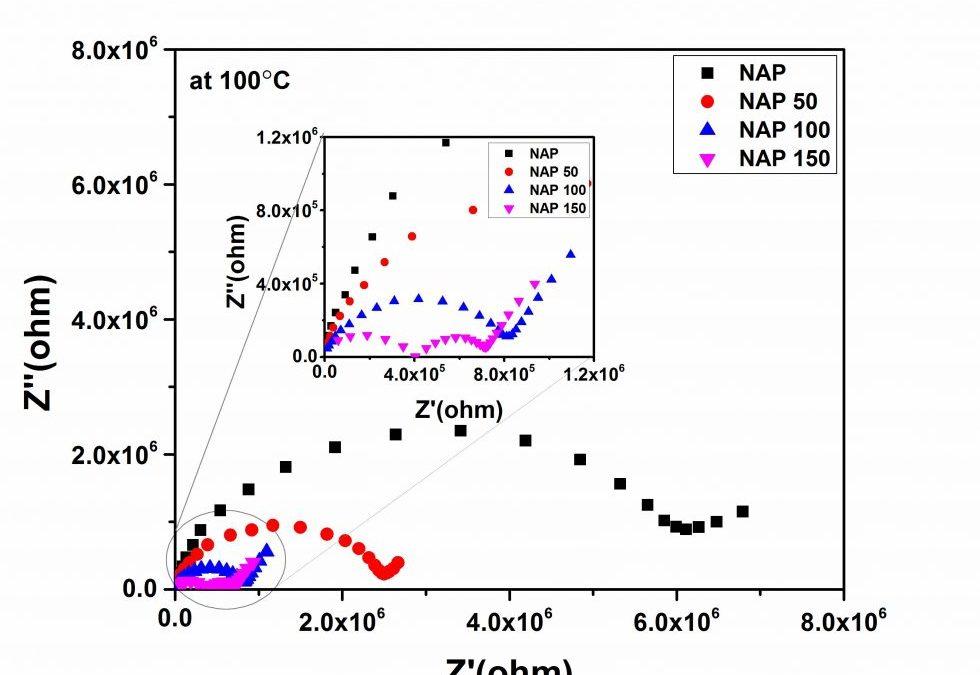 कमरे के तापमान पर रिचार्जेबल Na-ion बैटरी के लिए उच्च चालकता के साथ नवीन   ग्लास-आधारित ठोस इलेक्ट्रोलाइट्स