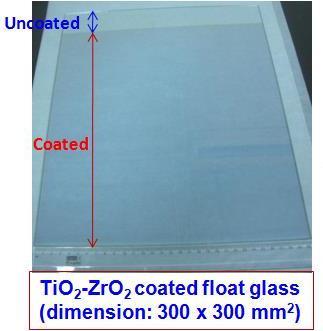 विकास पारदर्शी कोटिंग्स (TiO2-ZrO2) प्रतिबिंब मूल्यों के साथ कांच पर> दृश्यमान-एनआईआर क्षेत्र में 30% (आयाम: 300X300mm2)